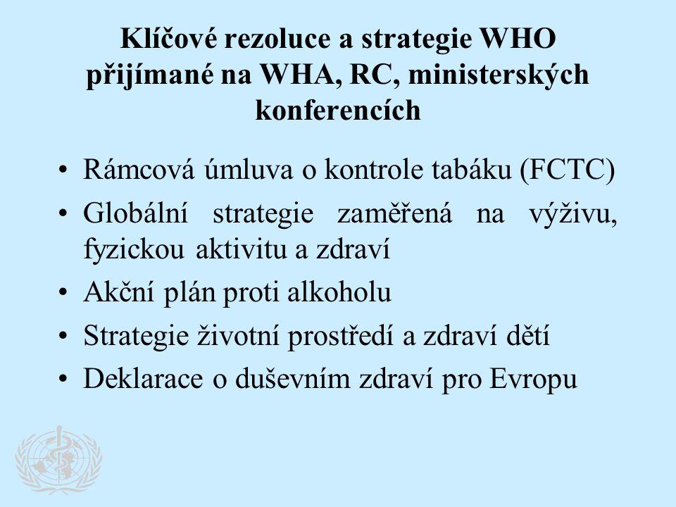 Klíčové rezoluce a strategie WHO přijímané na WHA, RC, ministerských konferencích