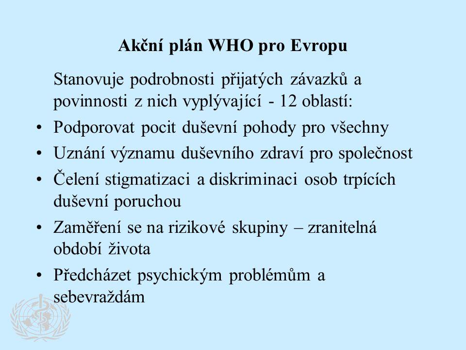 Akční plán WHO pro Evropu