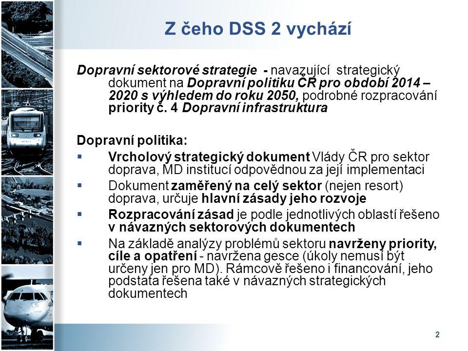 Z čeho DSS 2 vychází