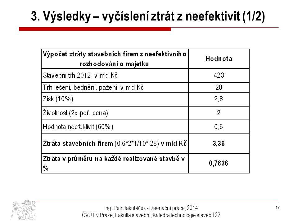 3. Výsledky – vyčíslení ztrát z neefektivit (1/2)