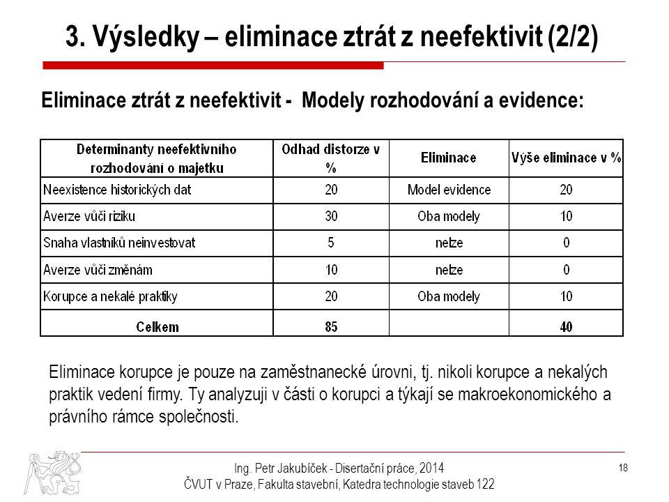 3. Výsledky – eliminace ztrát z neefektivit (2/2)
