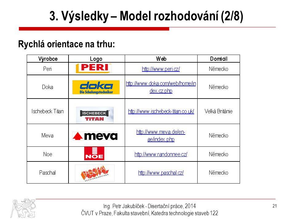 3. Výsledky – Model rozhodování (2/8)