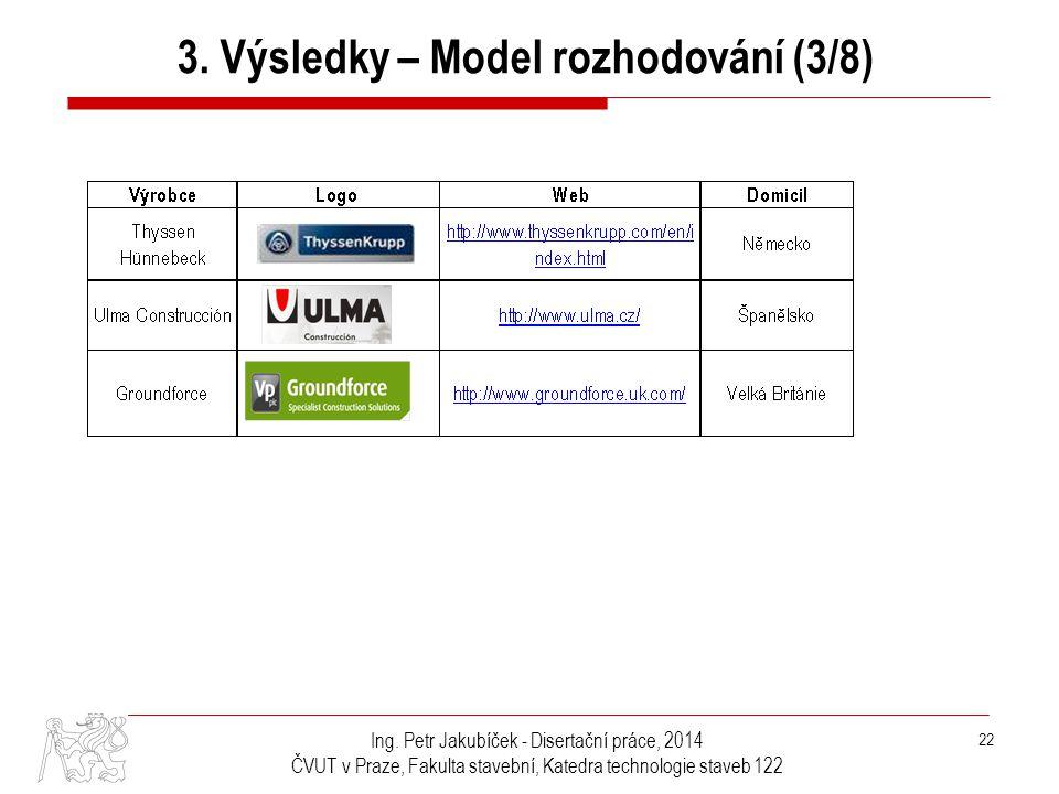 3. Výsledky – Model rozhodování (3/8)