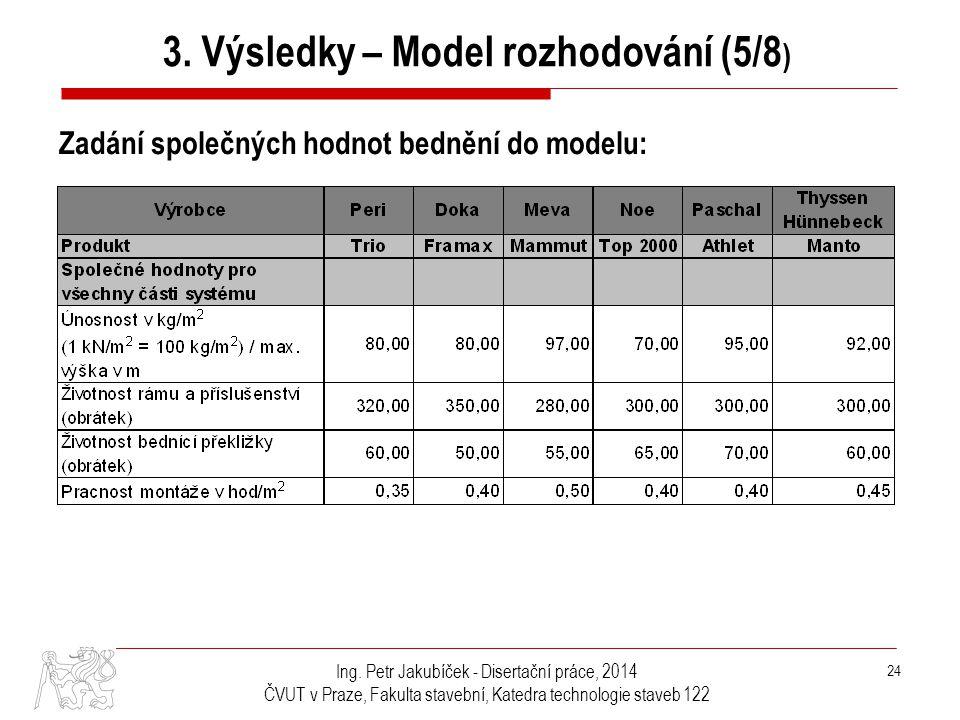 3. Výsledky – Model rozhodování (5/8)