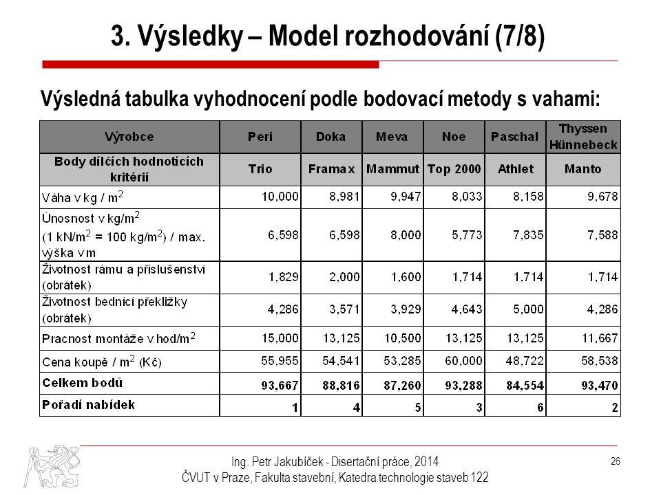 3. Výsledky – Model rozhodování (7/8)