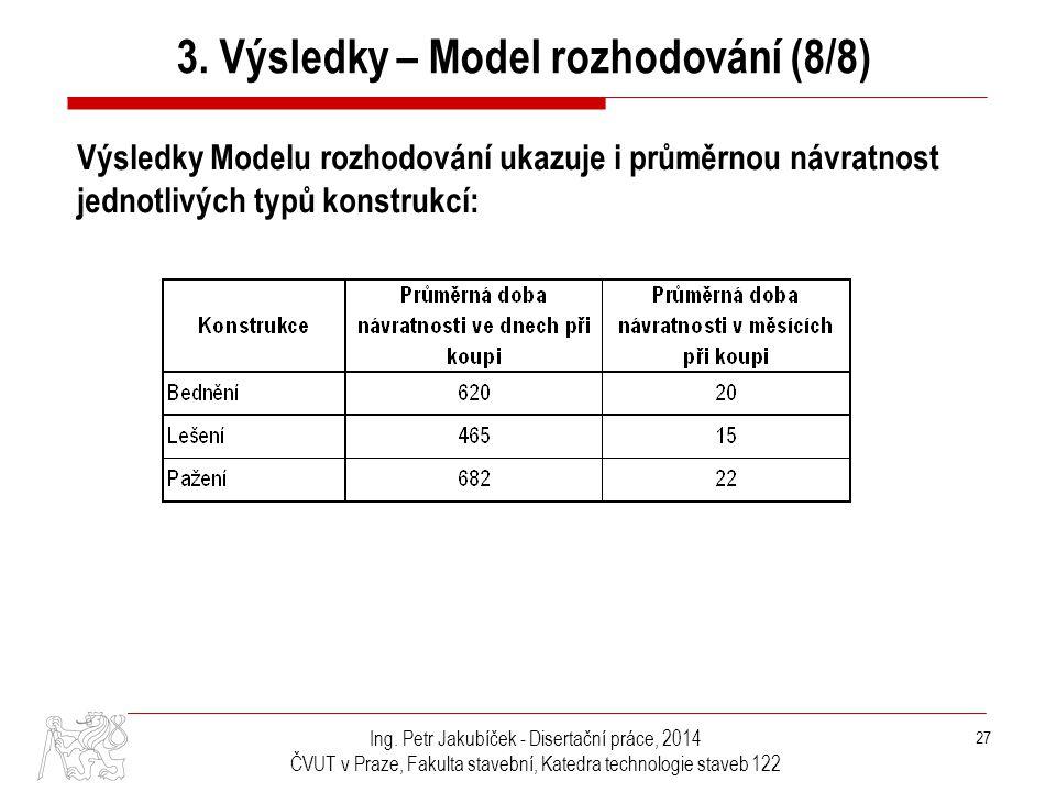 3. Výsledky – Model rozhodování (8/8)