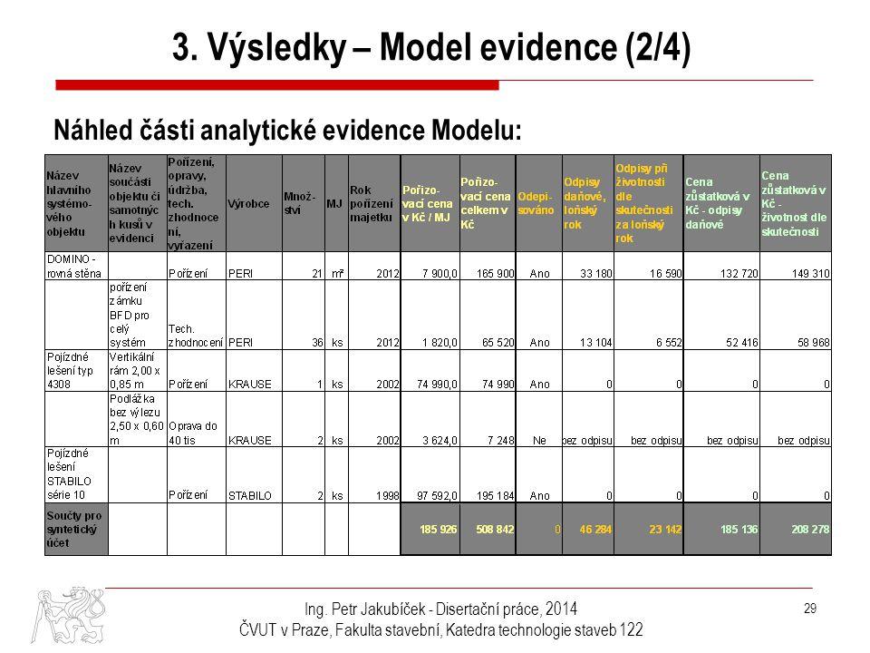 3. Výsledky – Model evidence (2/4)