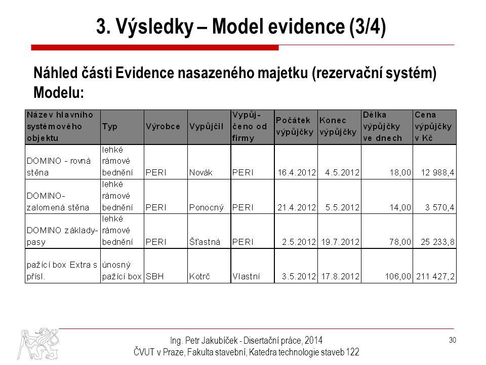 3. Výsledky – Model evidence (3/4)