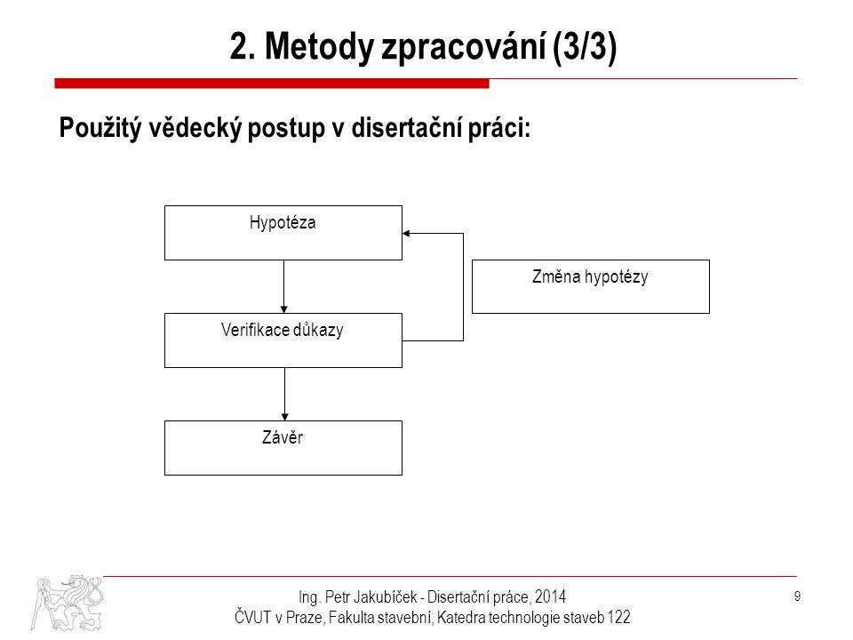 2. Metody zpracování (3/3) Použitý vědecký postup v disertační práci: