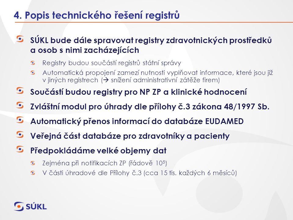 4. Popis technického řešení registrů