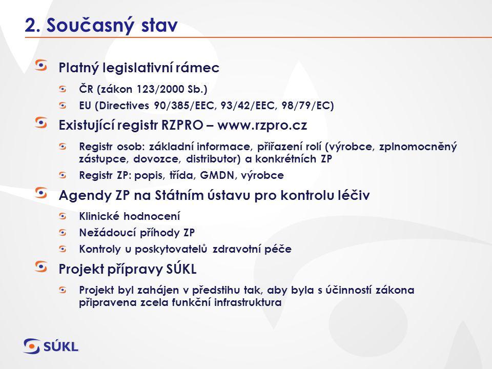 2. Současný stav Platný legislativní rámec