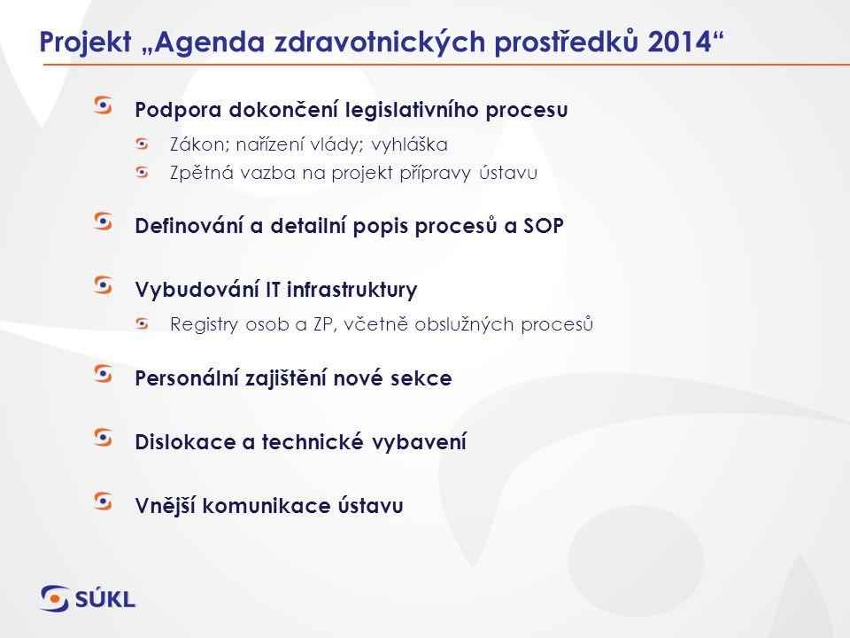 """Projekt """"Agenda zdravotnických prostředků 2014"""