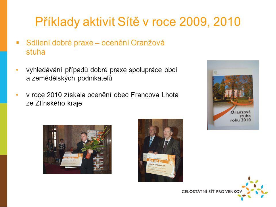 Příklady aktivit Sítě v roce 2009, 2010