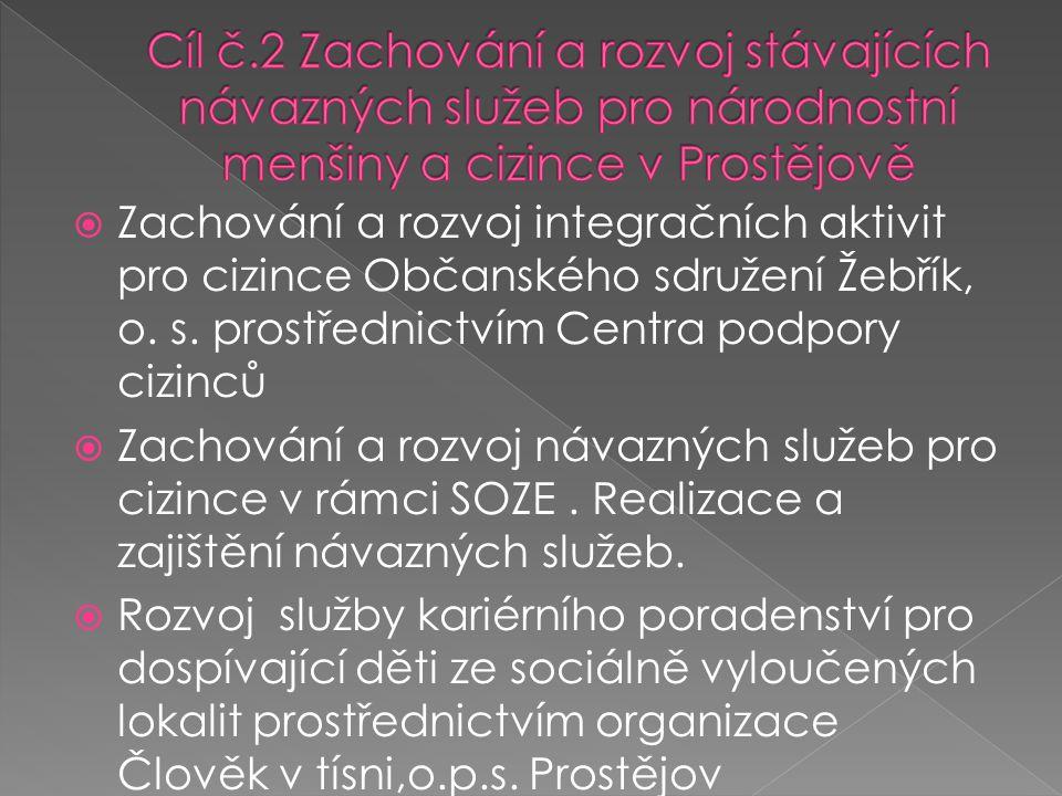 Cíl č.2 Zachování a rozvoj stávajících návazných služeb pro národnostní menšiny a cizince v Prostějově