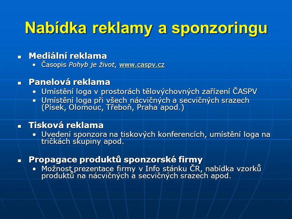 Nabídka reklamy a sponzoringu