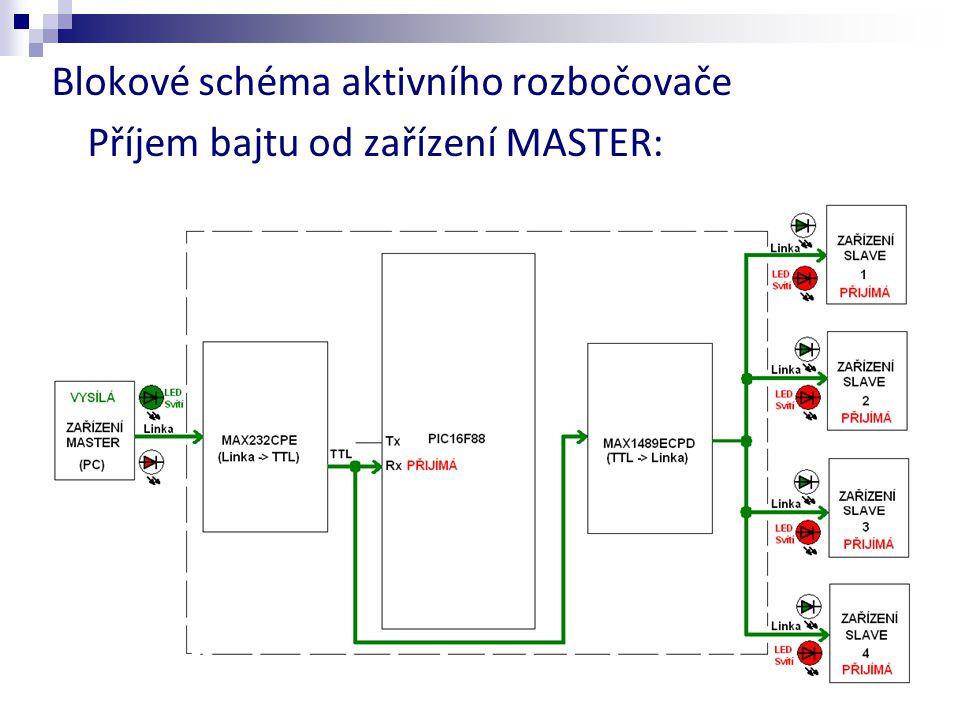 Blokové schéma aktivního rozbočovače