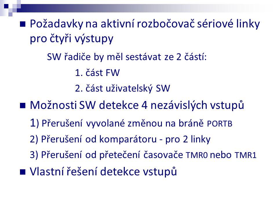 Požadavky na aktivní rozbočovač sériové linky pro čtyři výstupy