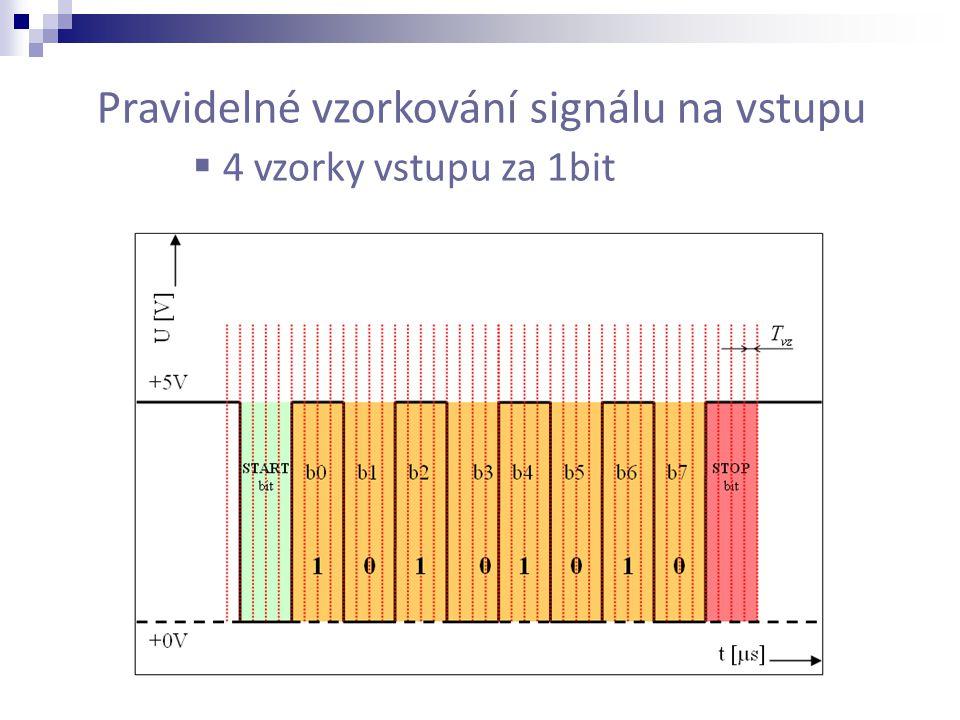 Pravidelné vzorkování signálu na vstupu