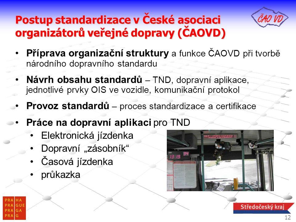 Postup standardizace v České asociaci organizátorů veřejné dopravy (ČAOVD)