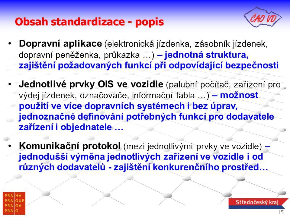 Obsah standardizace - popis