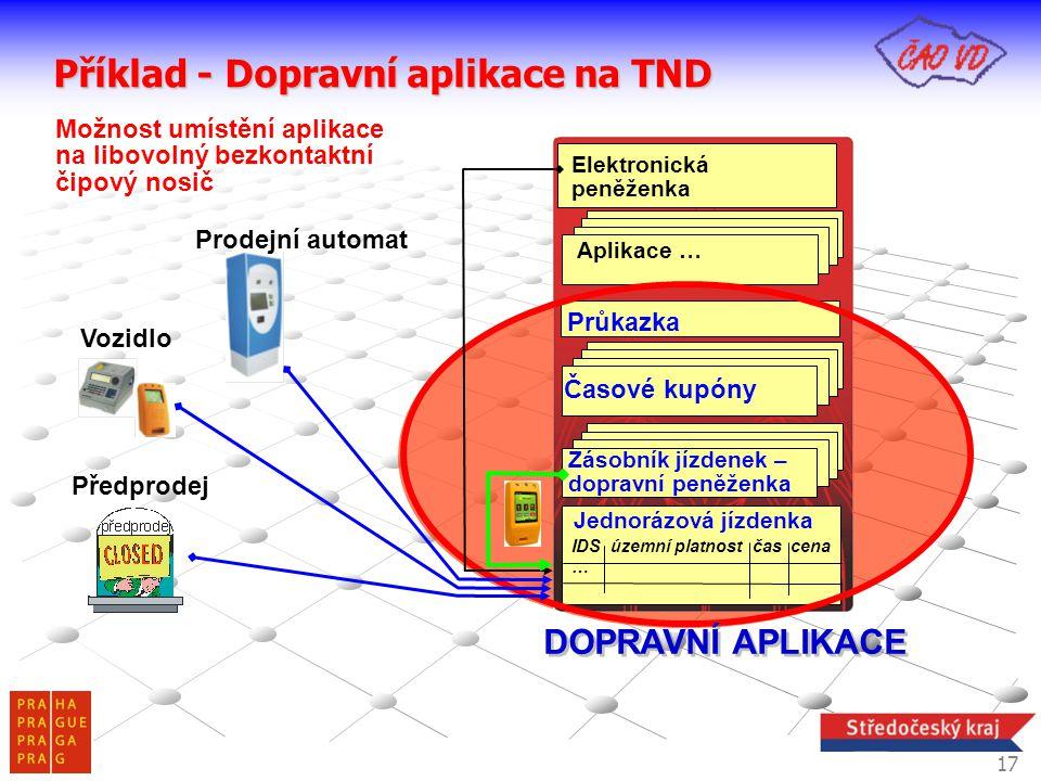 Příklad - Dopravní aplikace na TND