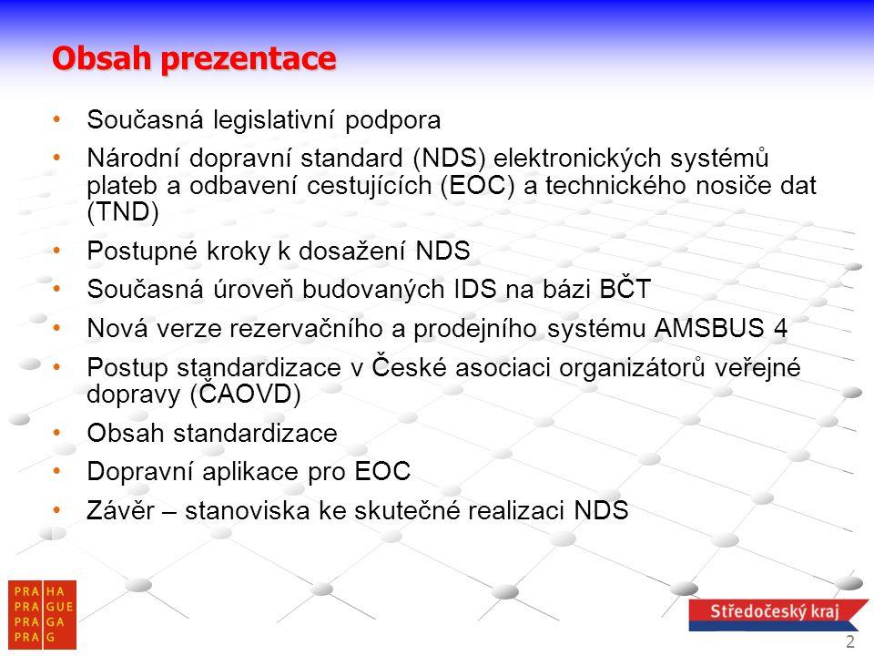 Obsah prezentace Současná legislativní podpora