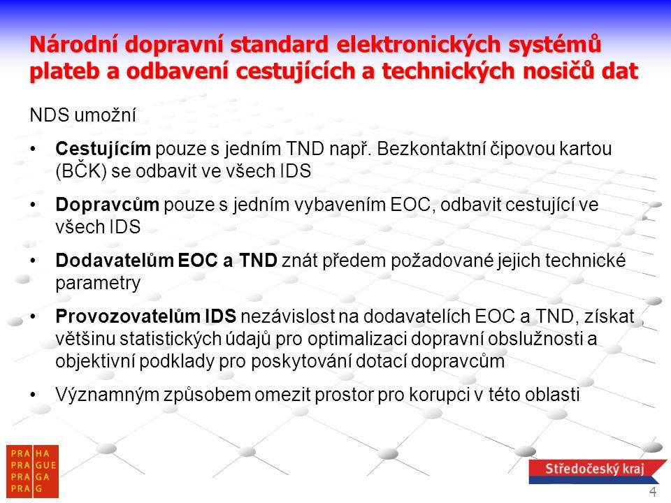 Národní dopravní standard elektronických systémů plateb a odbavení cestujících a technických nosičů dat