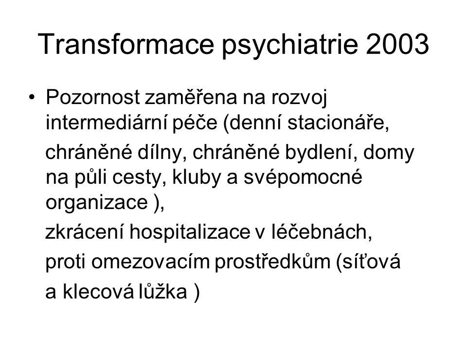 Transformace psychiatrie 2003