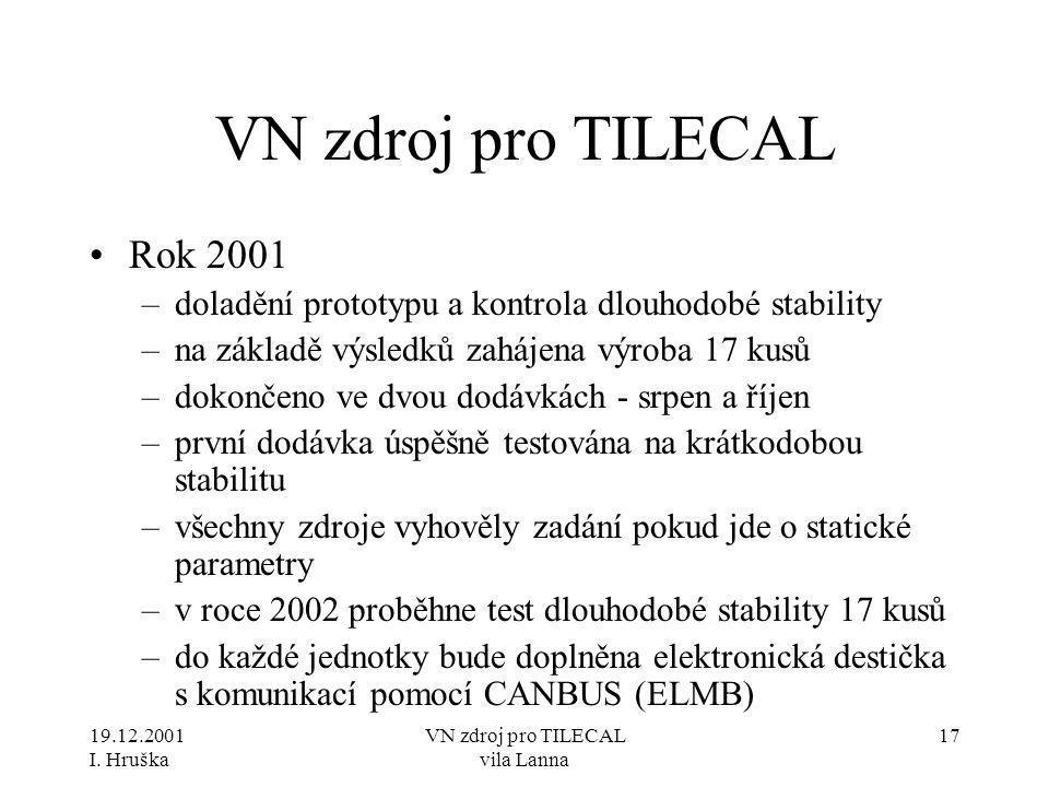 VN zdroj pro TILECAL vila Lanna
