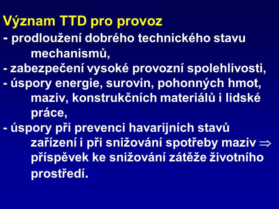 Význam TTD pro provoz - prodloužení dobrého technického stavu