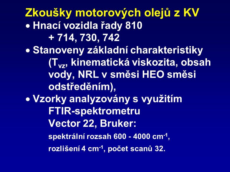 Zkoušky motorových olejů z KV.  Hnací vozidla řady 810