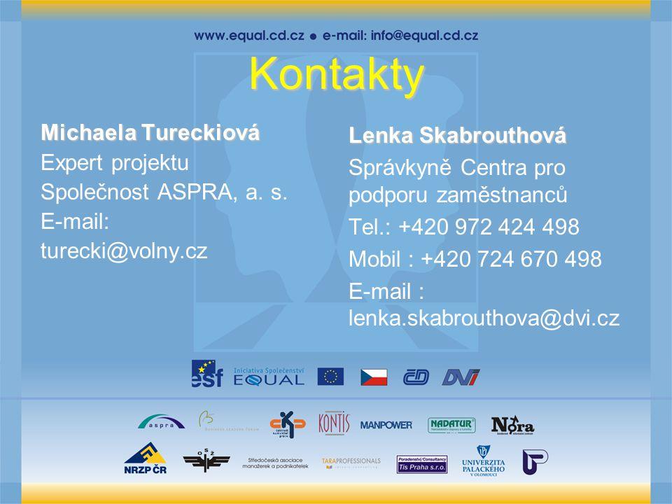 Kontakty Michaela Tureckiová Expert projektu Společnost ASPRA, a. s.