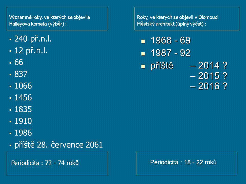 příště – 2014 – 2015 – 2016 Periodicita : 18 - 22 roků