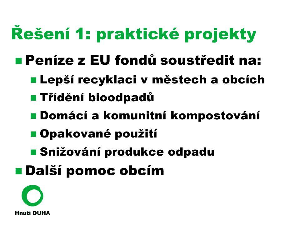 Řešení 1: praktické projekty