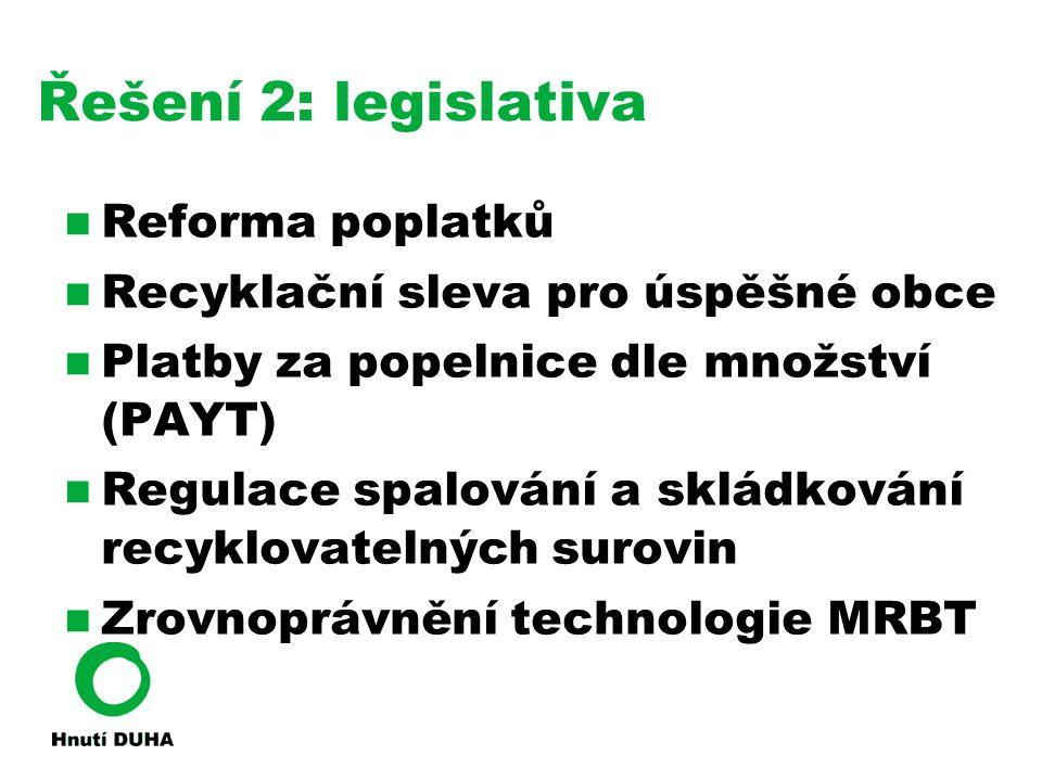 Řešení 2: legislativa Reforma poplatků
