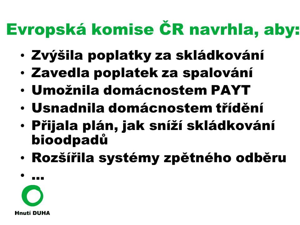 Evropská komise ČR navrhla, aby: