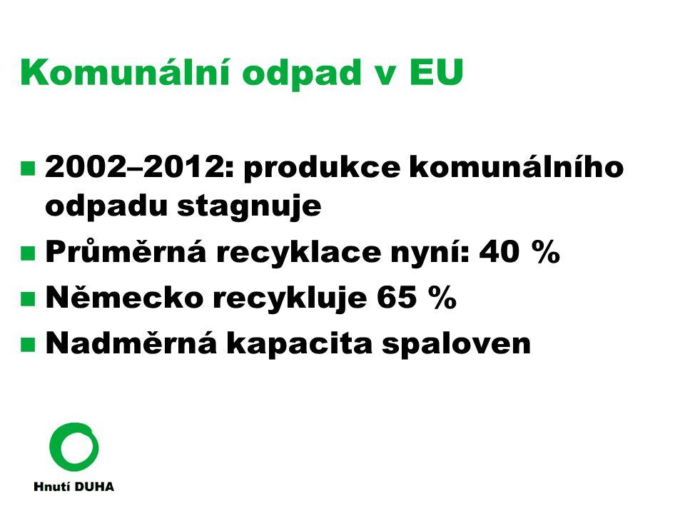 Komunální odpad v EU 2002–2012: produkce komunálního odpadu stagnuje