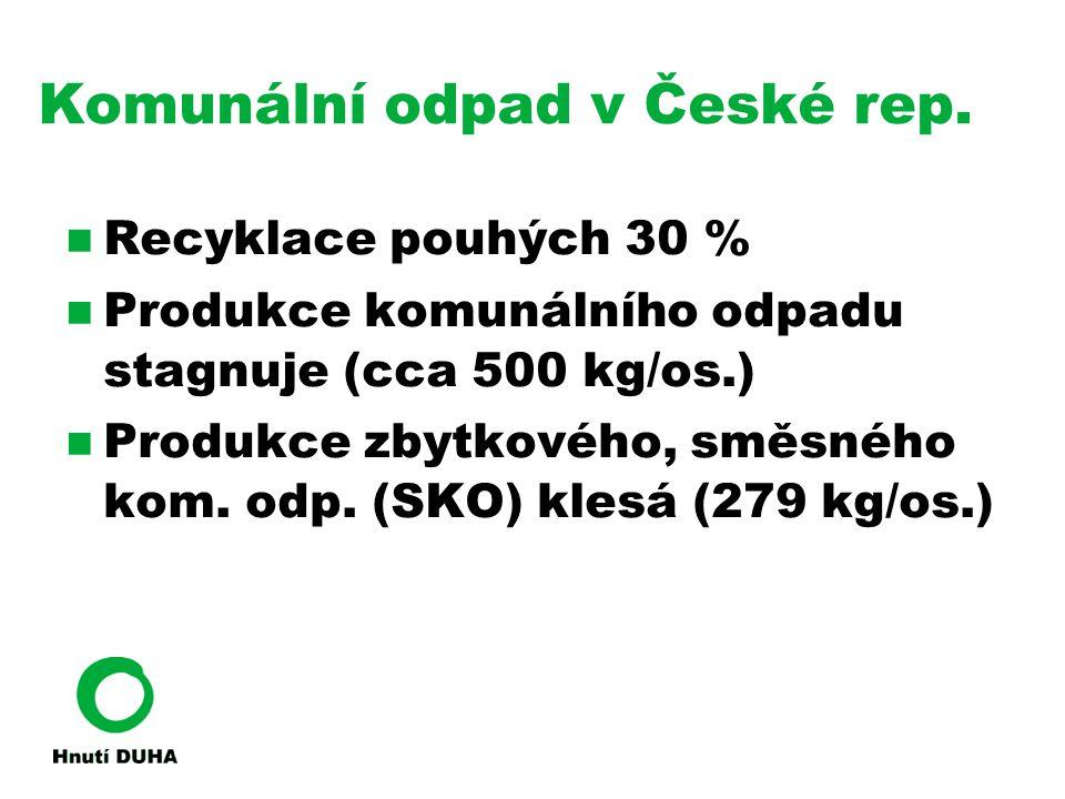 Komunální odpad v České rep.
