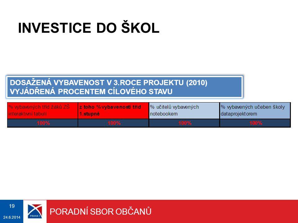 INVESTICE DO ŠKOL 34 971 018,60 Kč včetně DPH PORADNÍ SBOR OBČANŮ
