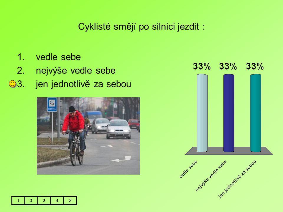 Cyklisté smějí po silnici jezdit :
