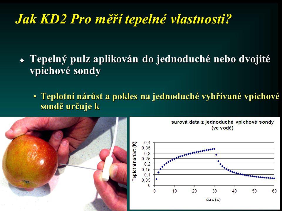 Jak KD2 Pro měří tepelné vlastnosti