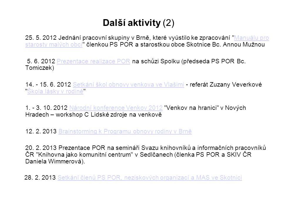 Další aktivity (2)