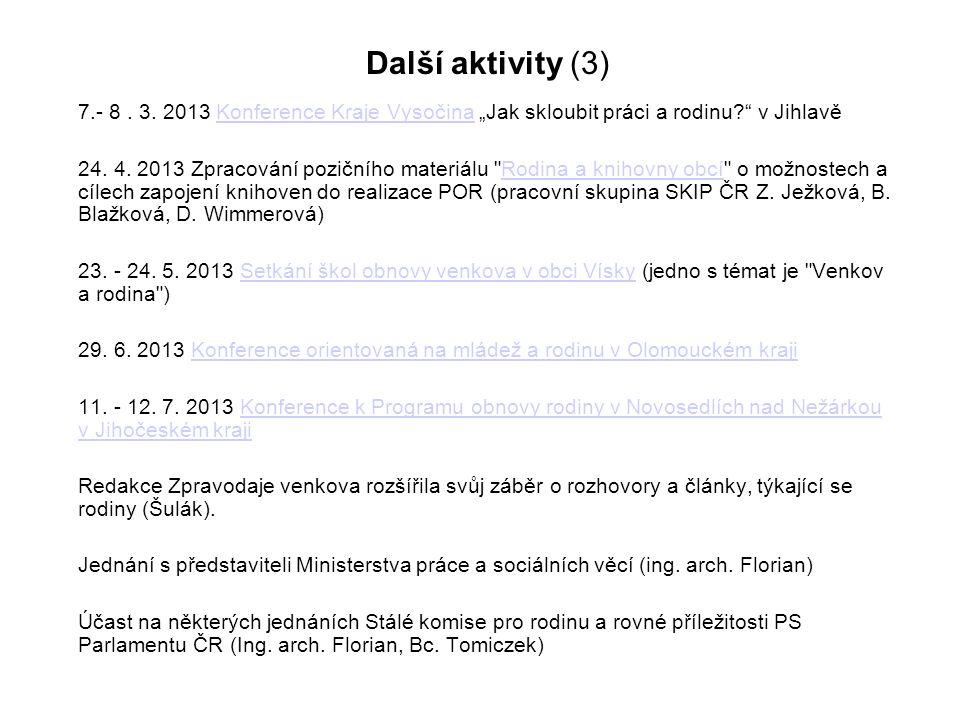 """Další aktivity (3) 7.- 8 . 3. 2013 Konference Kraje Vysočina """"Jak skloubit práci a rodinu v Jihlavě."""
