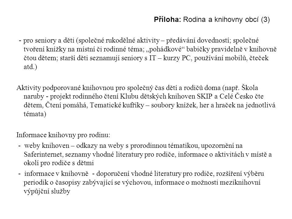 Příloha: Rodina a knihovny obcí (3)