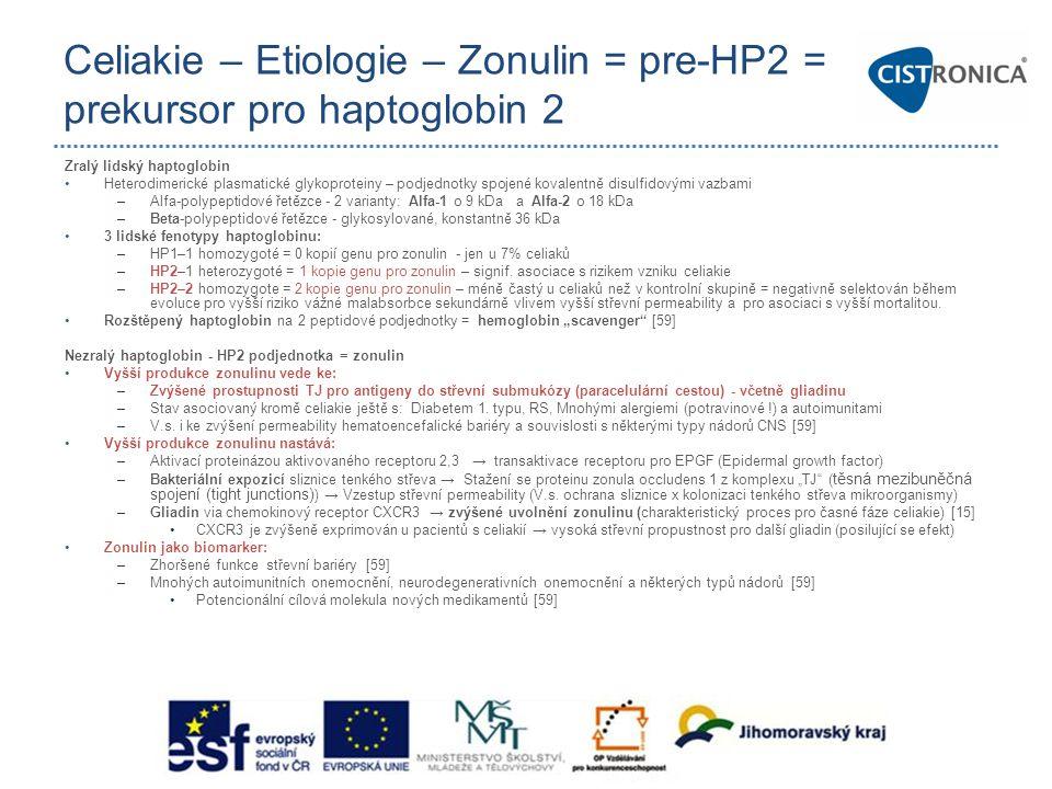 Celiakie – Etiologie – Zonulin = pre-HP2 = prekursor pro haptoglobin 2