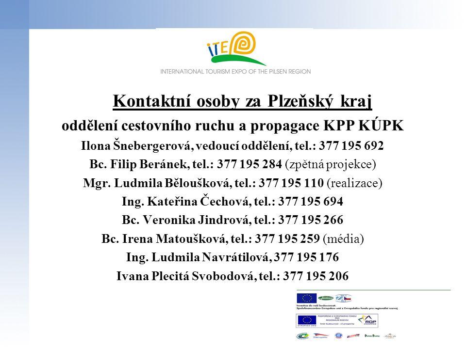 Kontaktní osoby za Plzeňský kraj
