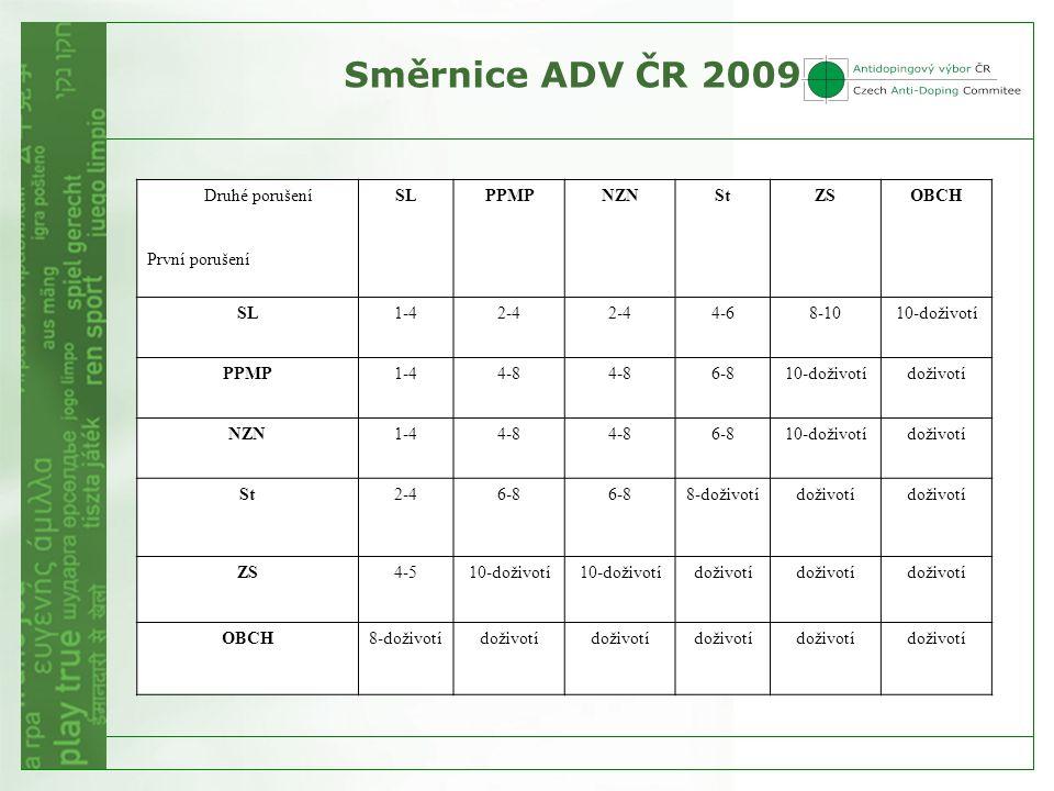 Směrnice ADV ČR 2009 Druhé porušení První porušení SL PPMP NZN St ZS
