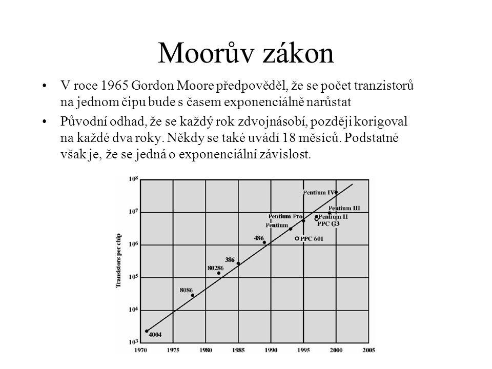 Moorův zákon V roce 1965 Gordon Moore předpověděl, že se počet tranzistorů na jednom čipu bude s časem exponenciálně narůstat.