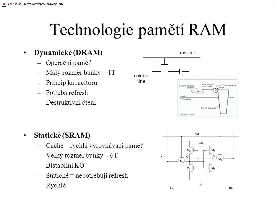 Technologie pamětí RAM