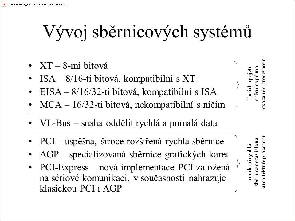 Vývoj sběrnicových systémů